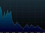 ドル円超長期チャート