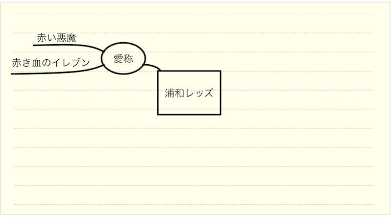 スクリーンショット-2014-12-17-1.21.56