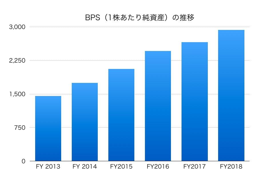 ABCマートBPS201804