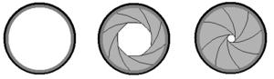 300px-Diaphragme_Photo
