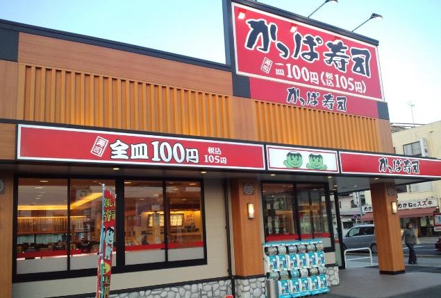かっぱ寿司の株価予想