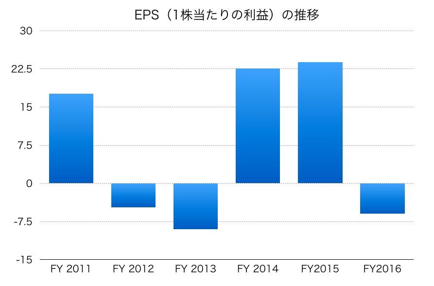 神戸製鋼所のEPS