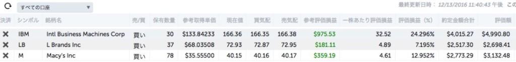 アメリカ株のNISA口座