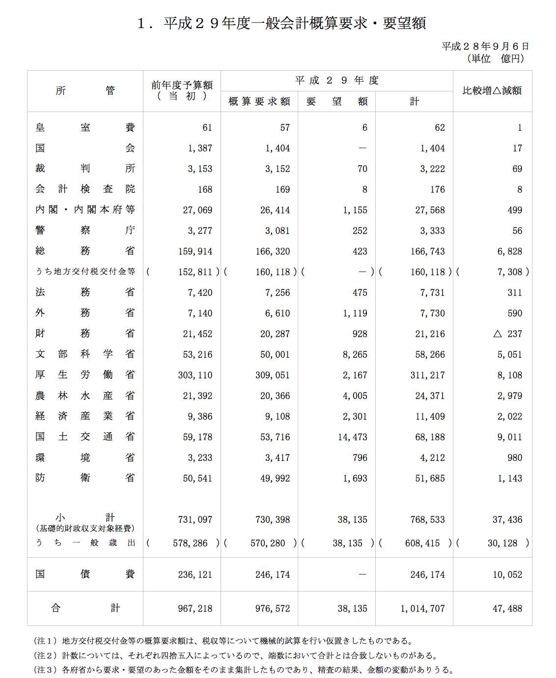 %e3%82%b9%e3%82%af%e3%83%aa%e3%83%bc%e3%83%b3%e3%82%b7%e3%83%a7%e3%83%83%e3%83%88-2016-12-23-14-10-46