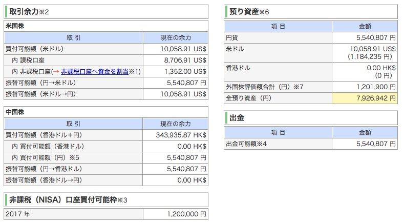 今井バフェットの総資産