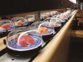 くら寿司の株価分析