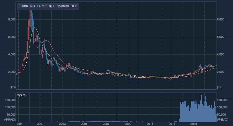 日本株分析第1弾_170211_0005