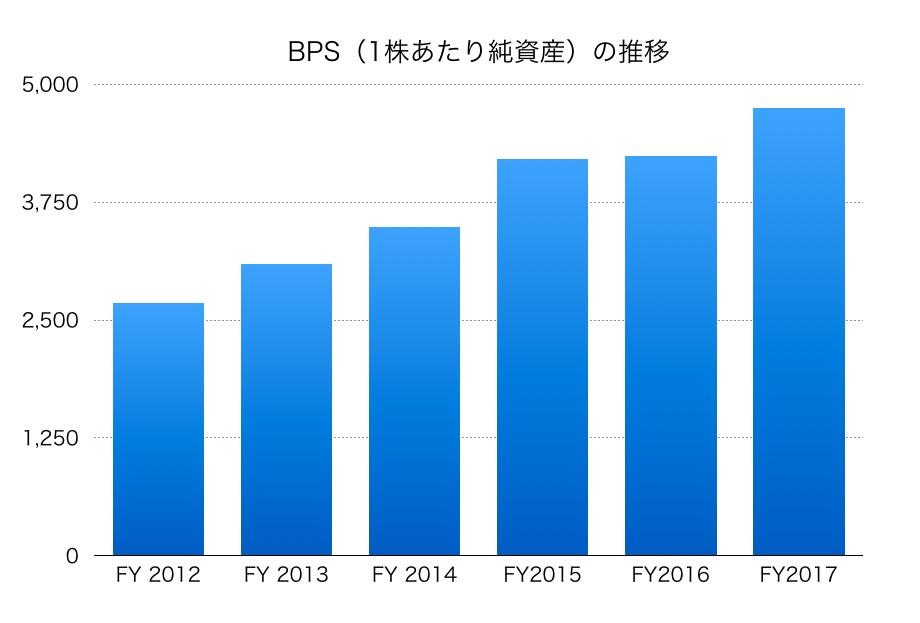 三菱マテリアルBPS1706