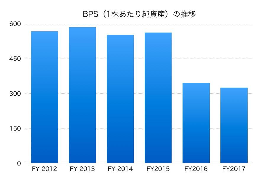 大平洋金属BPS1706
