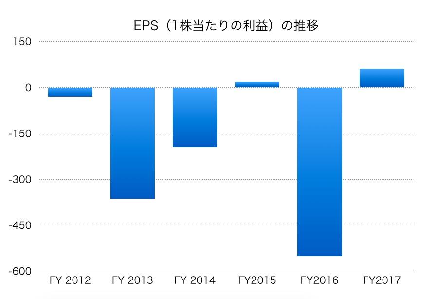 日本板硝子EPS1706