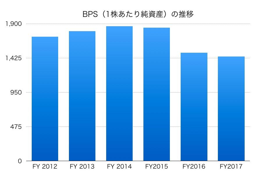 日本製鋼所BPS1706