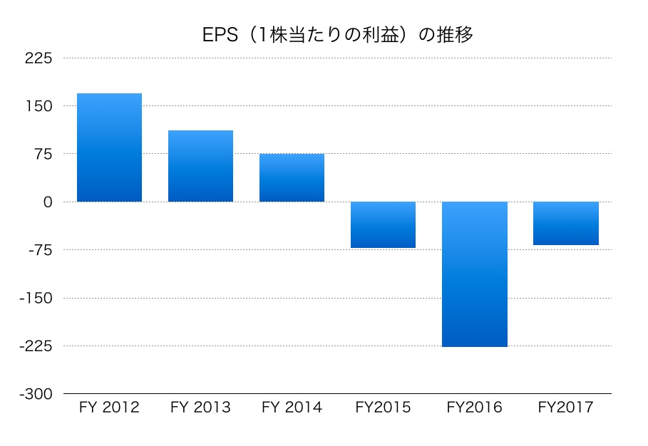 日本製鋼所EPS1706
