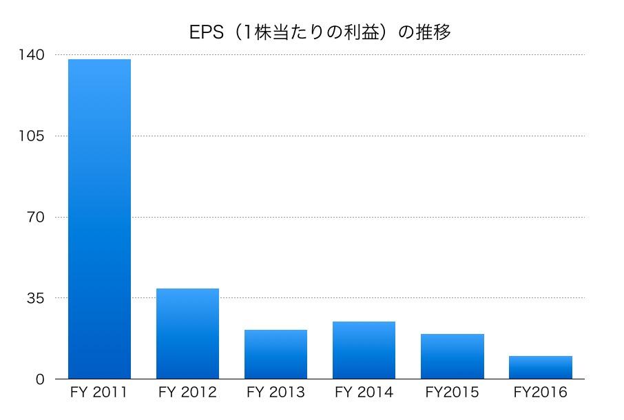日本電気硝子EPS1706