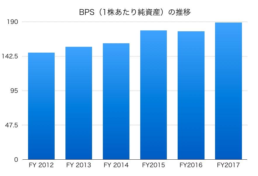 東洋紡BPS1706