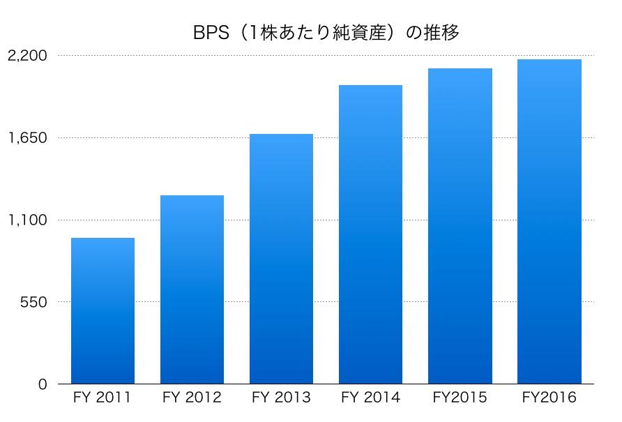 横浜ゴムBPS1706_2