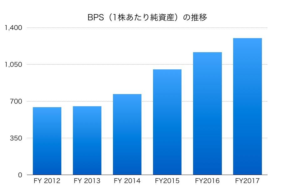 アルプス電気BPS1706_3