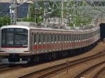 東急電鉄の株価予想1706