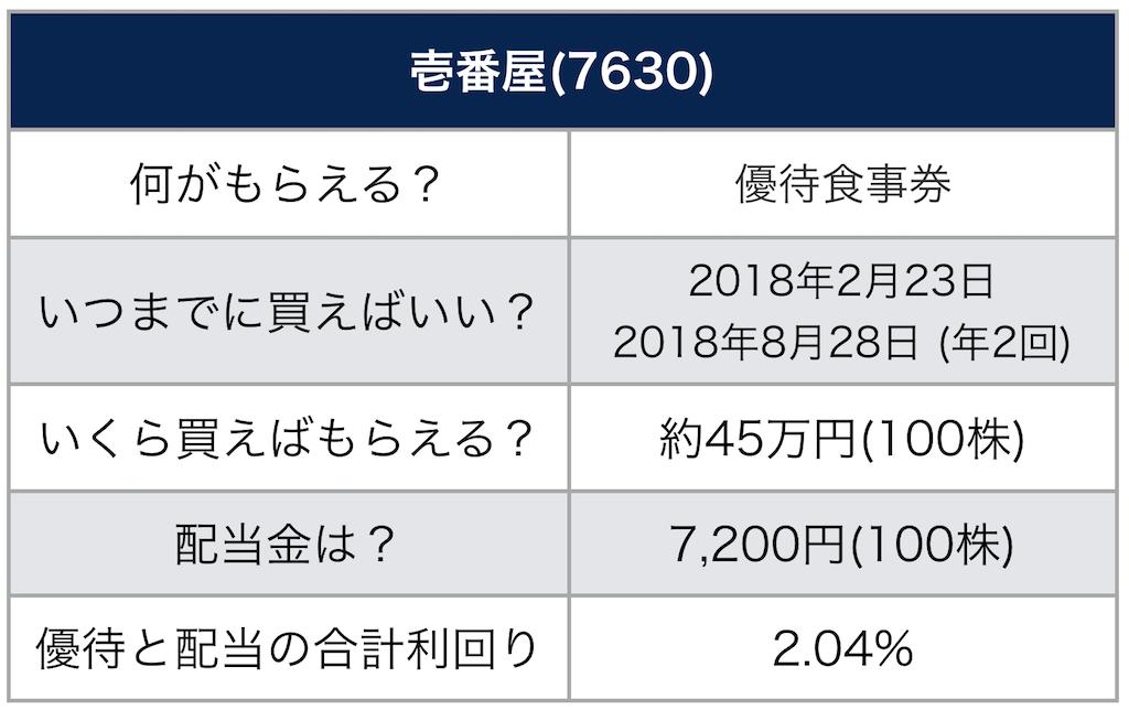 スクリーンショット 2018-01-02 20.46.58
