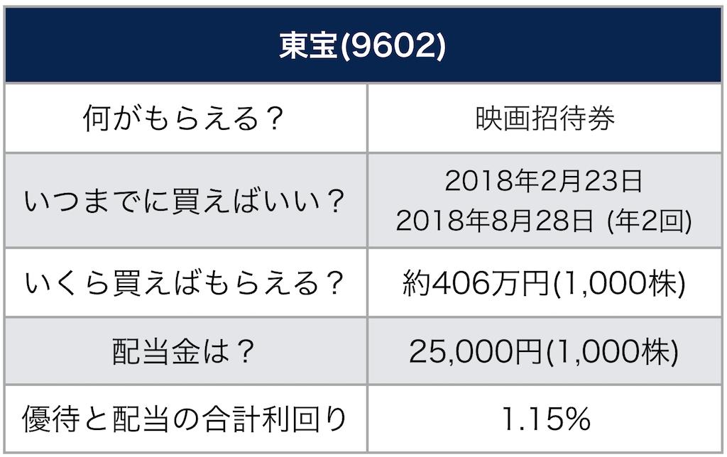 スクリーンショット 2018-01-04 22.38.30
