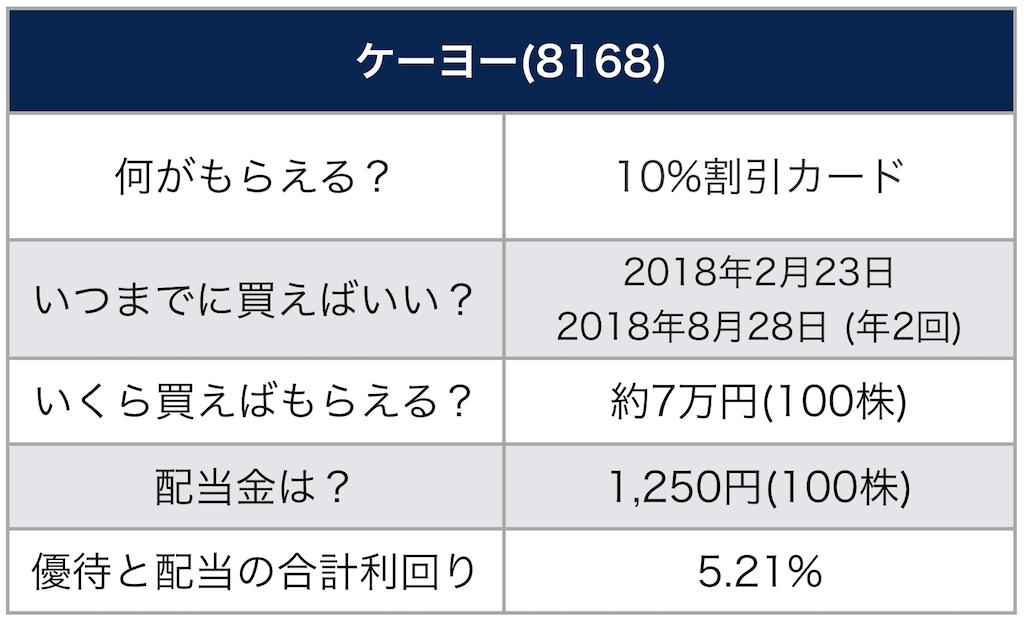 スクリーンショット 2018-01-13 23.22.57