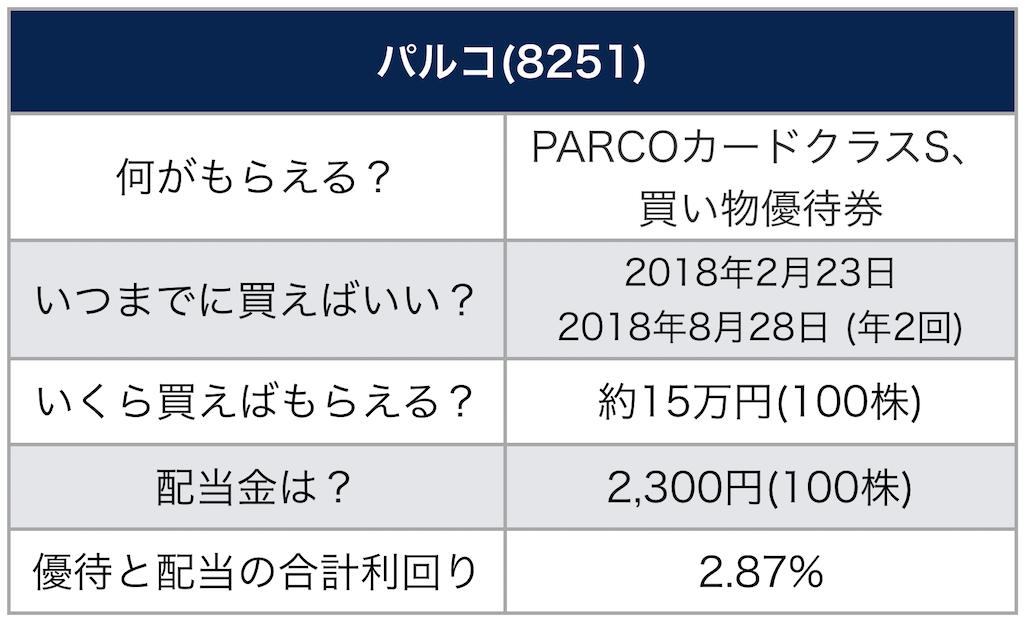 スクリーンショット 2018-01-15 22.47.50