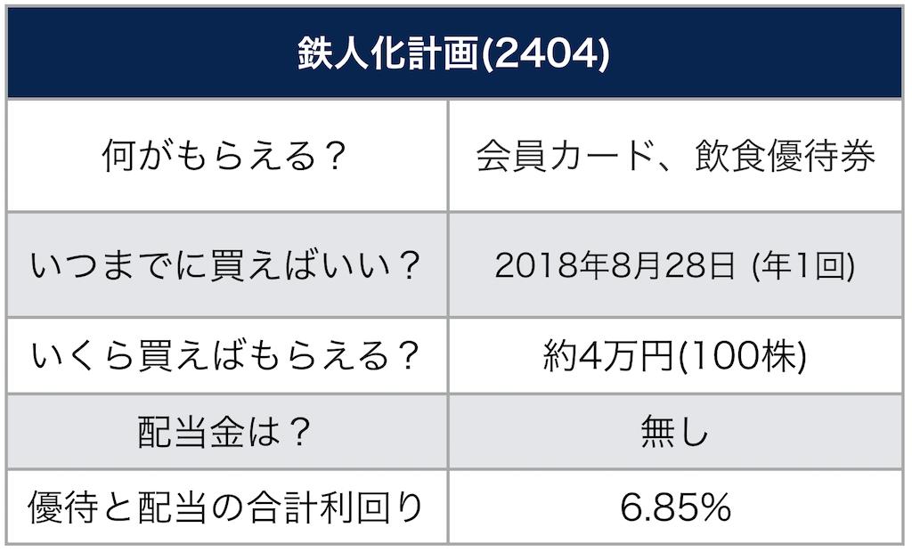 スクリーンショット 2018-01-17 22.56.53