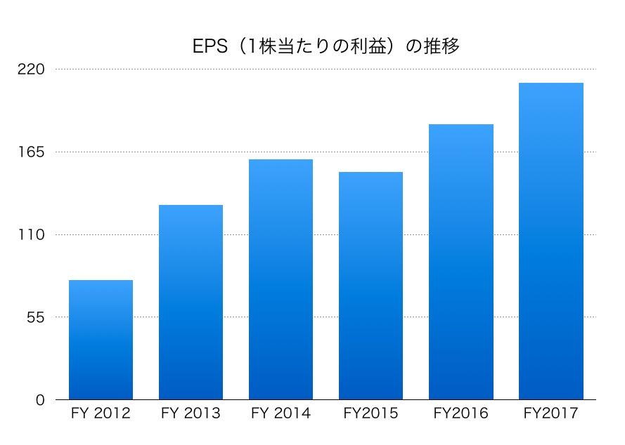 京成電鉄EPS1706