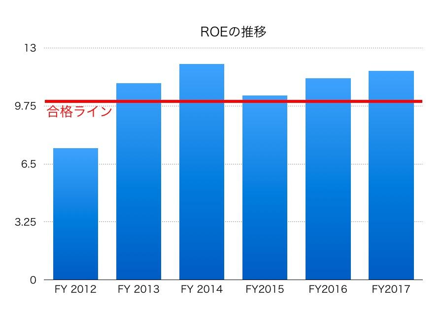 京成電鉄ROE1706