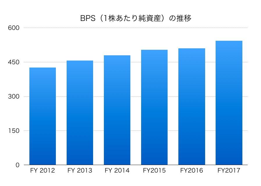 京王電鉄BPS1706