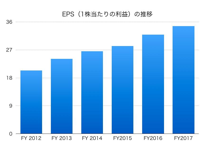 京王電鉄EPS1706