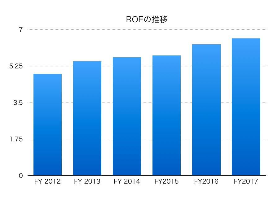 京王電鉄ROE1706