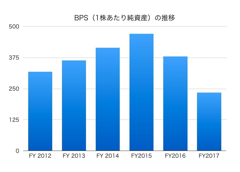 川崎汽船BPS1706