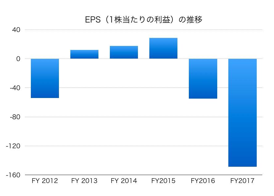 川崎汽船EPS1706