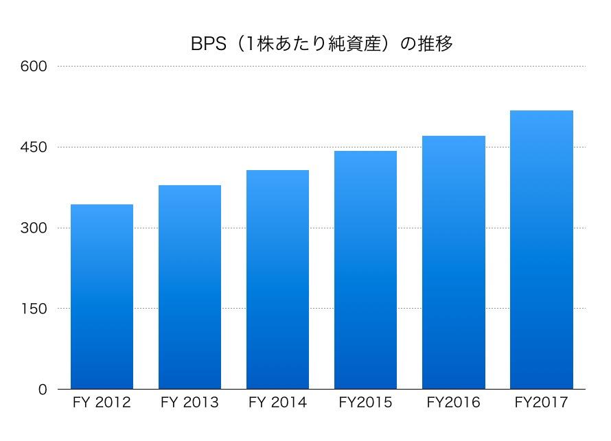 東京急行電鉄BPS1706