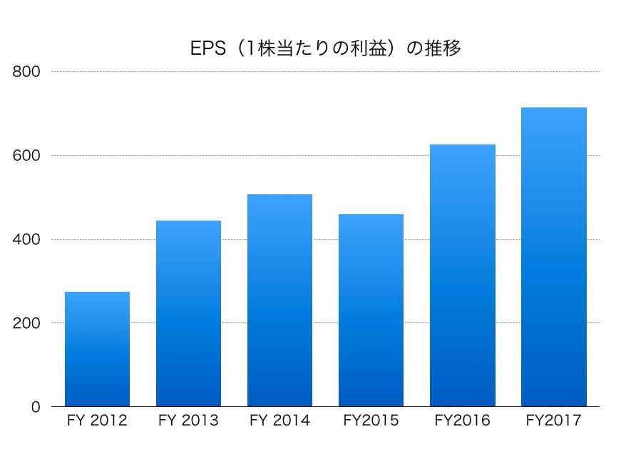 東日本旅客鉄道EPS1706