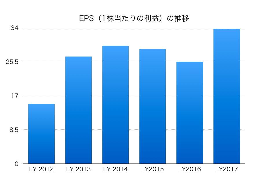 東武鉄道EPS1706