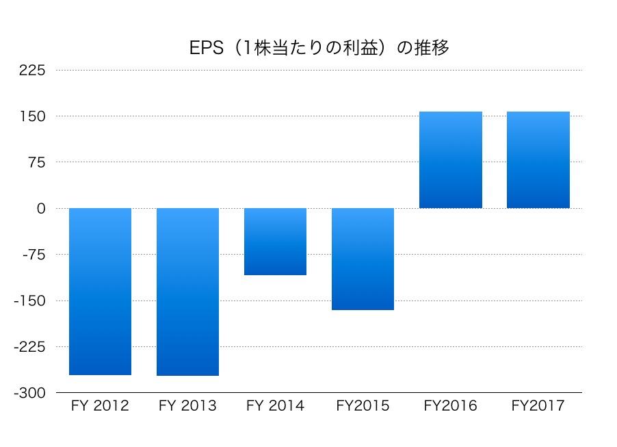 関西電力EPS1706