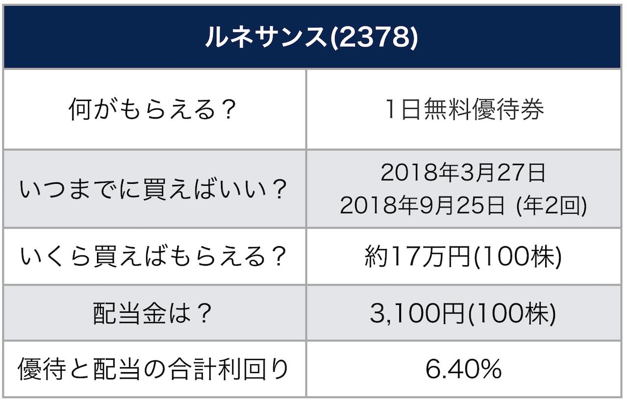 スクリーンショット 2018-03-01 23.18.20