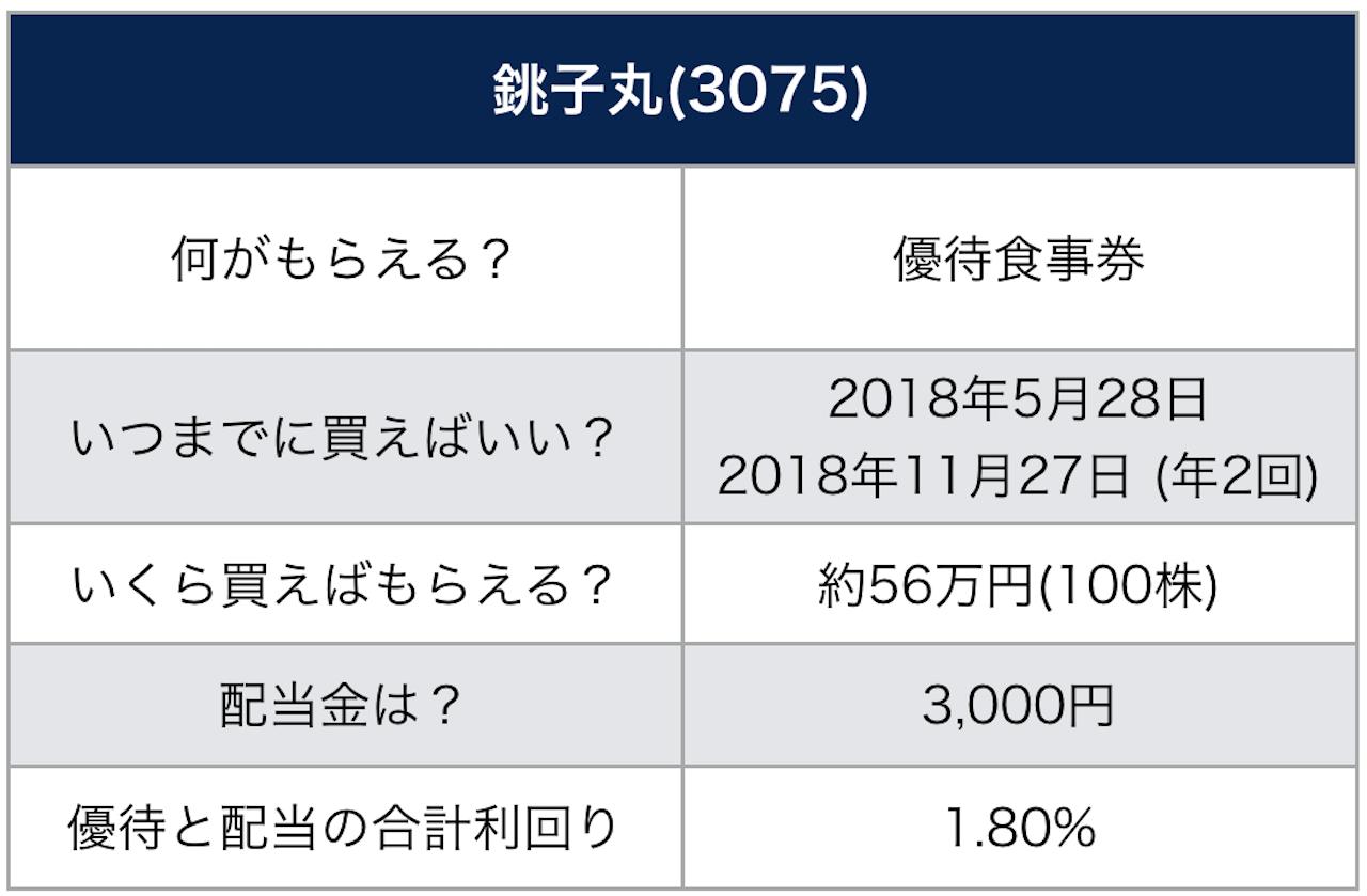 スクリーンショット 2018-05-03 10.41.51