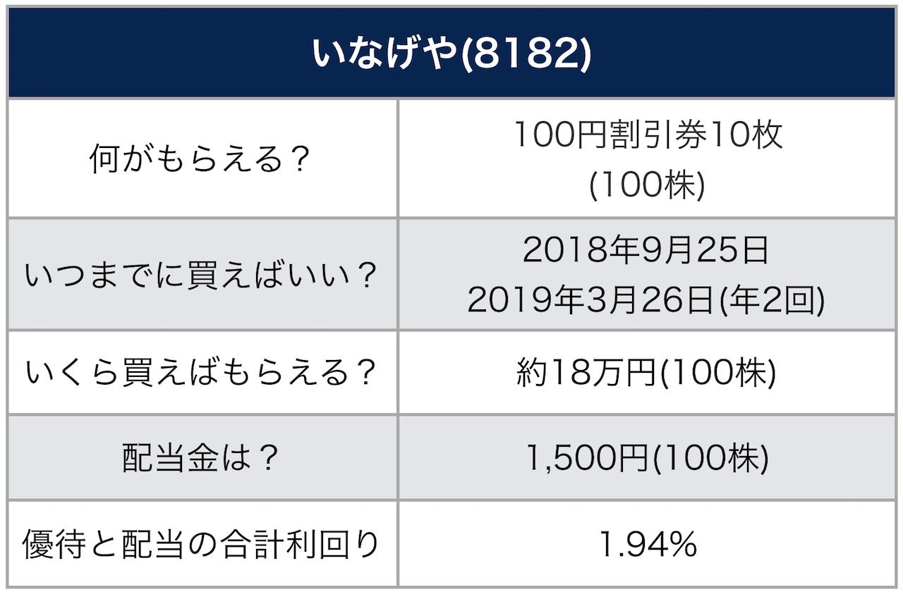 スクリーンショット 2018-05-05 17.52.27