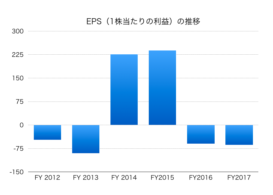 神戸製鋼所EPS1711