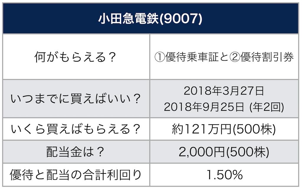 スクリーンショット 2017-12-30 0.26.38