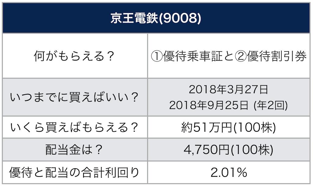 スクリーンショット 2018-01-10 23.00.01
