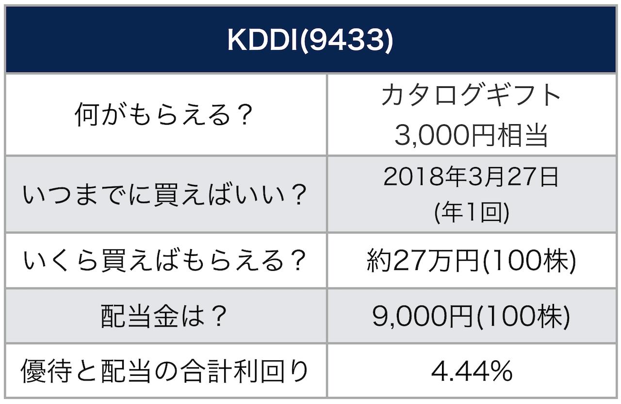 スクリーンショット 2018-01-21 21.01.20