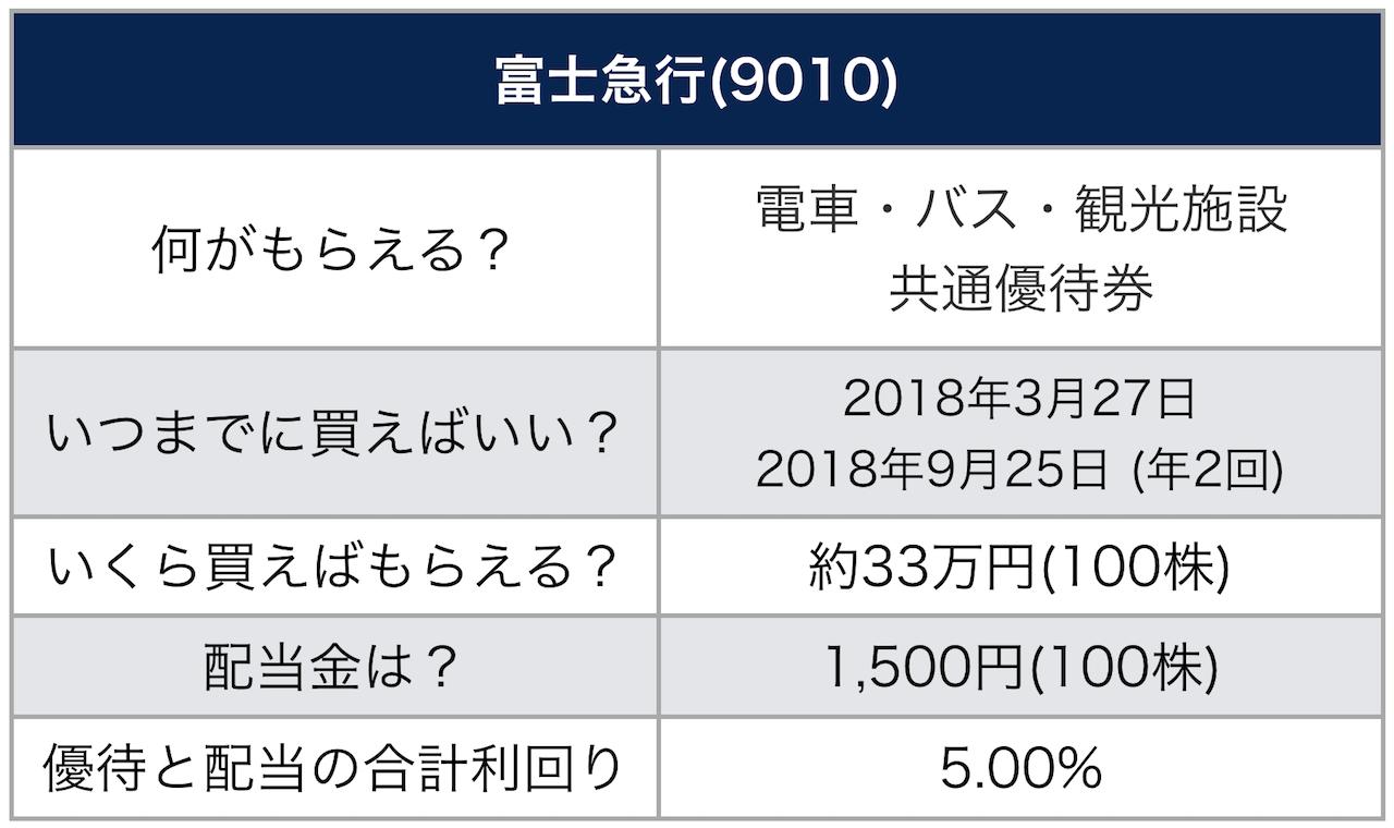 スクリーンショット 2018-01-22 19.58.14