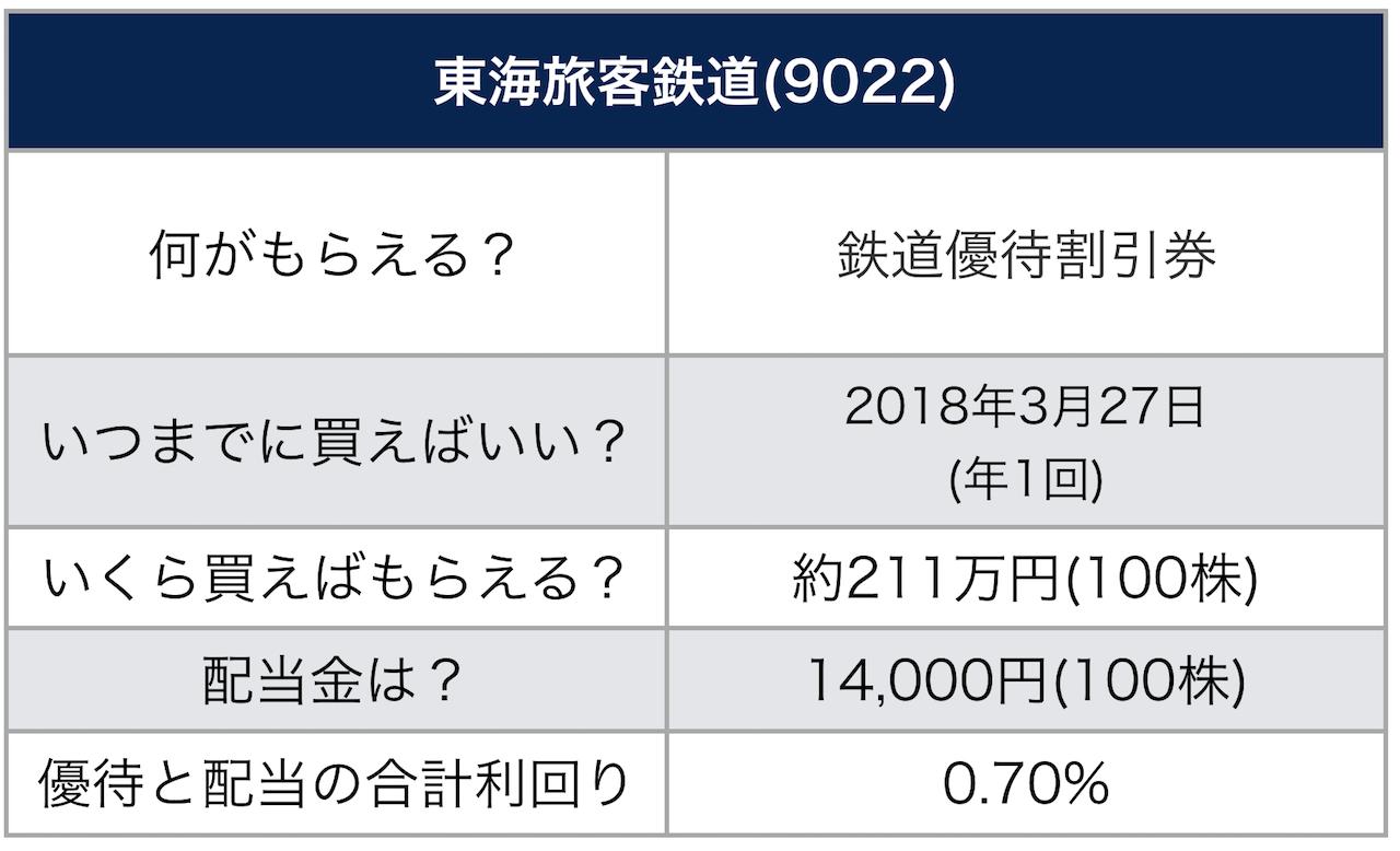 スクリーンショット 2018-01-29 22.13.46