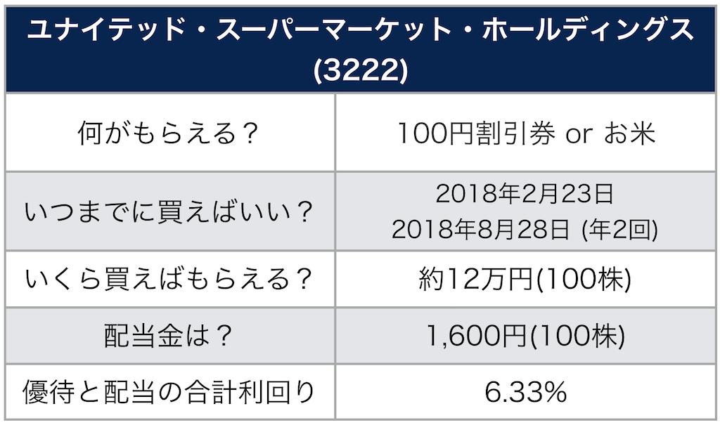 スクリーンショット-2018-01-06-8.24.33