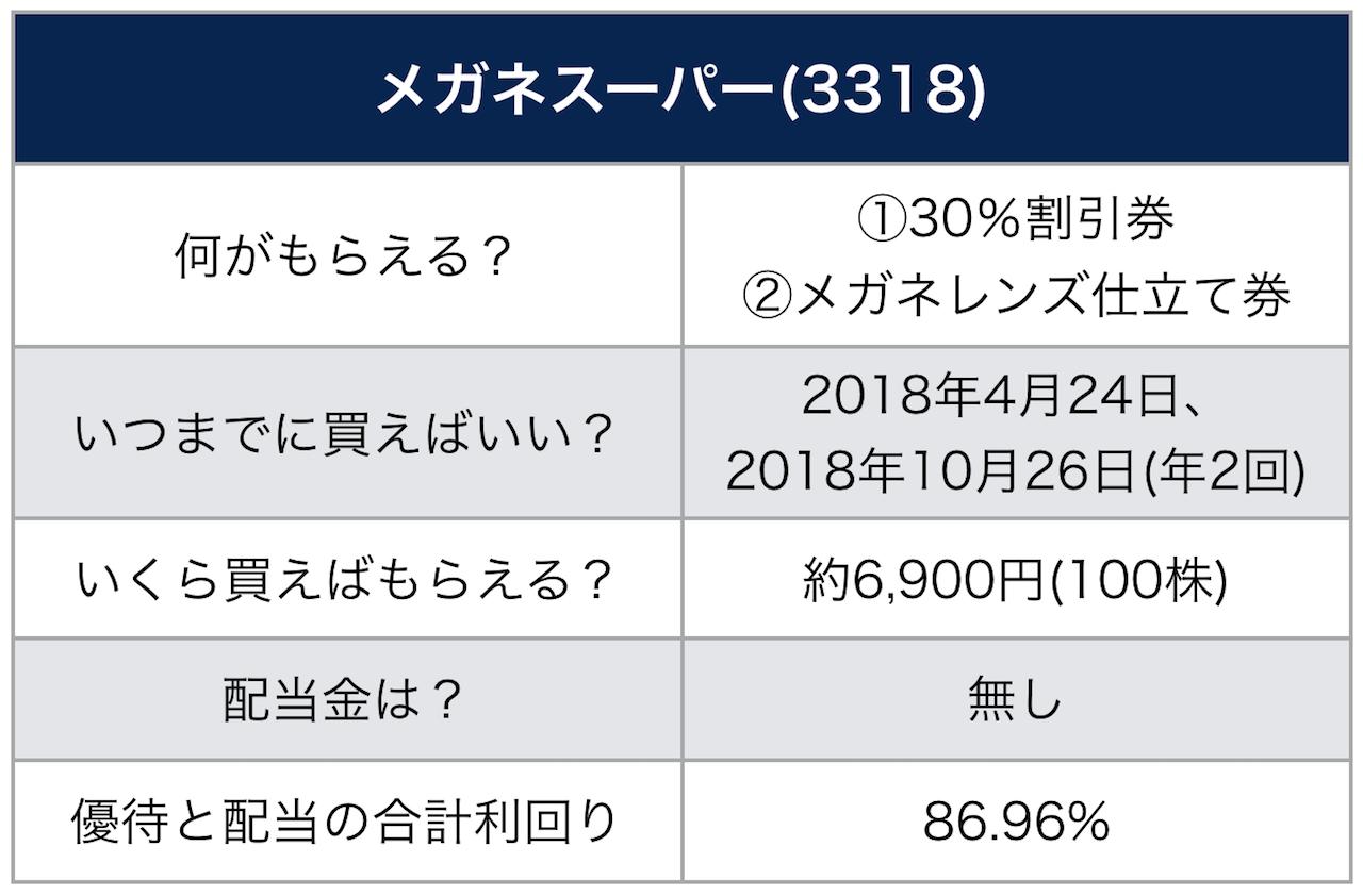 スクリーンショット-2018-03-09-23.10.09