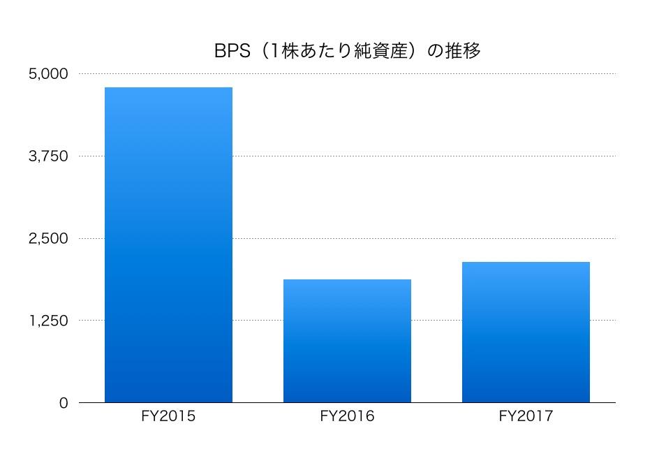 JR九州BPS1803