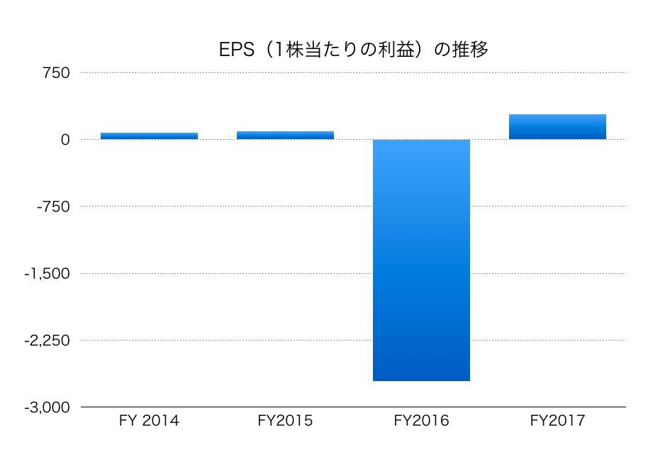 JR九州EPS1803